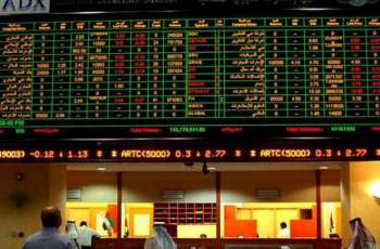 UAE stock markets close on positive note driven by stimulus packages