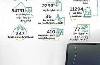 جمعية تراؤف بحفر الباطن تقدم 1,838.000ريال لمستفيديها