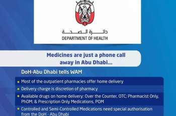Medicine home delivery service launched in Abu Dhabi
