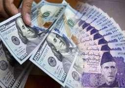 US dollar gains Rs.0. 49 against Pakistani rupee