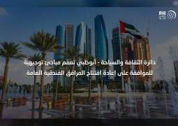DCT Abu Dhabi shares guidelines to reopen UAE capital's hotels