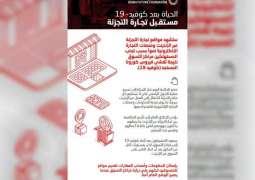 تقرير لمؤسسة دبي للمستقبل يستعرض أبرز التحولات الجذرية في قطاع التجزئة