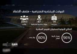 """دبي للثقافة"""" تستقبل 2300 طالب وطالبة في جولات إرشادية افتراضية في متحف الاتحاد خلال شهر"""
