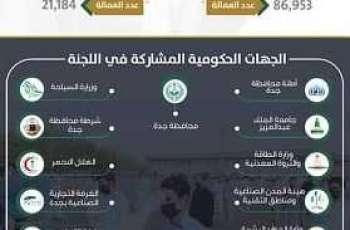 لجنة سكن العمالة بـ محافظة جدة تقف على 591 مبنى وتجري المسح النشط لأكثر من مئة ألف عامل