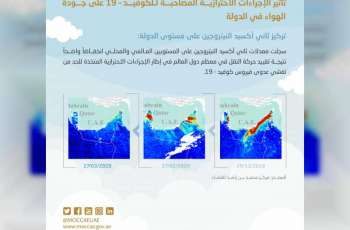 UAE records 30% reduction in Nitrogen Dioxide levels between February and April 2020