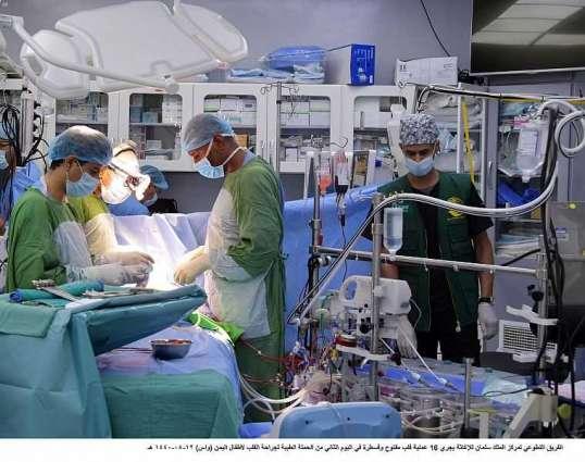 211 مشروعاً صحياً ينفذها مركز الملك سلمان للإغاثة في اليمن بتكلفة تجاوزت 620 مليون دولار