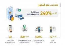 هيئة الاتصالات : 500% نسبة ارتفاع عدد مندوبي التوصيل السعوديين .. وأكثر من 12 مليون طلب منفذ