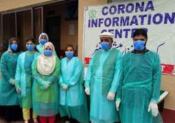 Pakistan reports record 4,688 cases of Coronavirus in single day