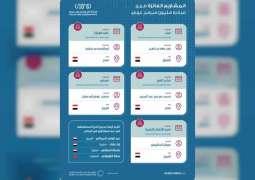 مليون مبرمج عربي تعلن قائمة أفضل 5 مشاريع مبتكرة في خدمة المجتمع