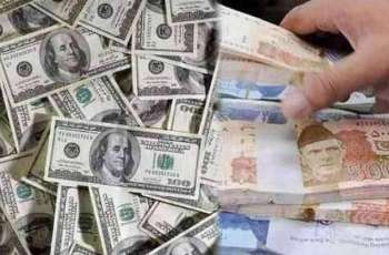 US dollar goes Rs.0.70 high against rupee