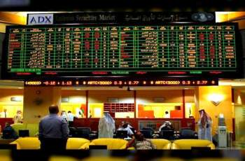 UAE stock exchanges close in green Monday