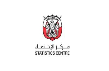 Imports of Abu Dhabi down 24.7 pct in Q1-2020