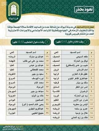الشؤون الإسلامية بتبوك تحدد 29 مسجداً لأداء صلاة الجمعة مؤقتًا