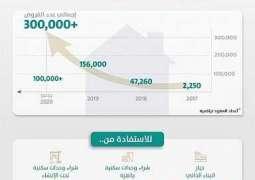 الصندوق العقاري يدعم أكثر من 300 ألف قرض عقاري حتى منتصف 2020