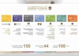 حكومة الإمارات تكرم فرق عمل الدفعة السادسة للمسرعات الحكومية