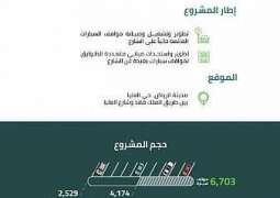 أمانة الرياض تطرح مشروعًا استثماريًا لتوفير 6,703 موقف للسيارات في منطقة العليا