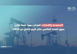 السعودية والإمارات تقودان جهود ضبط توازن سوق النفط العالمي خلال الربع الثاني من 2020