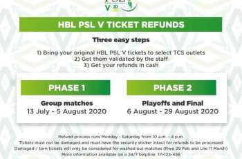 PCB announces HBL PSL 2020 tickets refund details