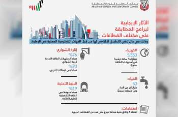 QCC launches conformity schemes to enhance Abu Dhabi's economic growth, global competitiveness