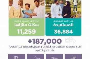 وزير الإسكان يعلن استفادة 187 ألف أسرة من برنامج