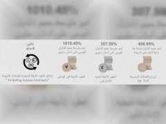 بورصة دبي للذهب والسلع تشهد إقبالا متزايدا من المستثمرين