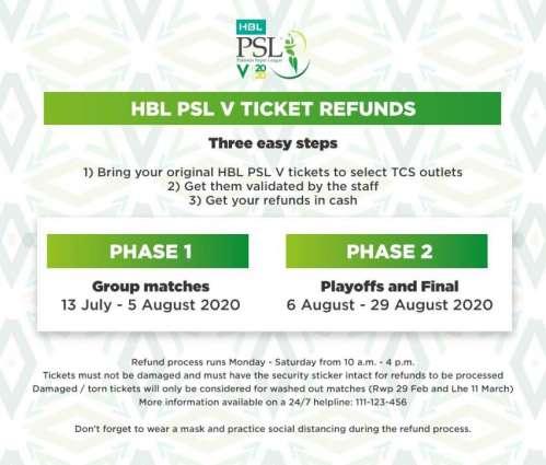 PCB announces HBL PSL 2020 tickets refund details