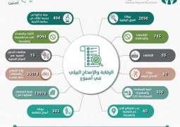أمانة المدينة المنورة تنفذ 2050 جولة رقابية و 745 إشعار ومخالفه خلال أسبوع