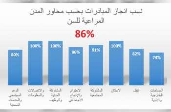 86 بالمائة نسبة إنجاز الخطة الاستراتيجية لبرنامج المدن المراعية للسن بفضل جهود مكتب الشارقة المعني