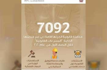 """7 آلاف معاملة أنجزتها """"إقامة دبي"""" عبر منصة """"المسرعات القانونية"""" خلال 6 أشهر"""