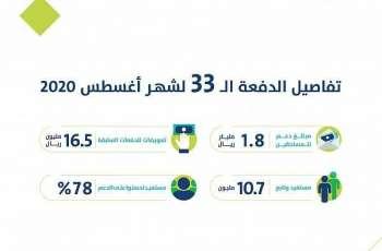 برنامج حساب المواطن يودع أكثر من 1.8 مليار ريال لمستفيدي دفعة أغسطس