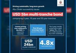 Abu Dhabi issues USD 5 billion in multi-tranche, 50-year bond marking GCC's longest dated sovereign issuance