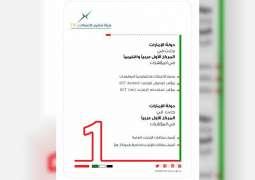 UAE ranks first on Arab, regional level in ICT Indicators