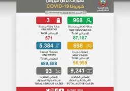 """الكويت تسجل 3 وفيات و698 إصابة جديدة بـ""""كورونا"""""""