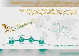 Etihad Airways celebrates Saudi National Day