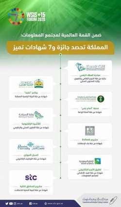 المملكة تشارك في القمة العالمية لمجتمع المعلومات وتحصد جائزة و7 شهادات تميز