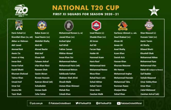 Squads for National T20 Cup confirmed
