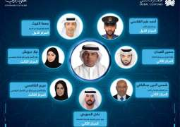 Dubai Customs wins 7 Ideas America Awards 2020