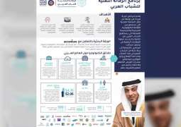 Arab Youth Center launches new initiative to nurture young technology leaders