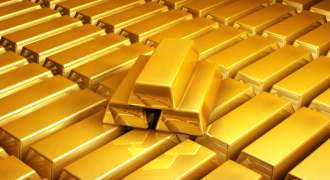 Latest Gold Rate for Oct 20, 2020 in Pakistan