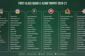 Head coaches confirm Quaid-e-Azam Trophy squads