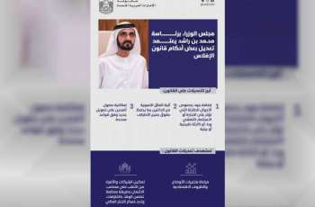 مجلس الوزراء يعتمد تعديل بعض أحكام قانون الإفلاس