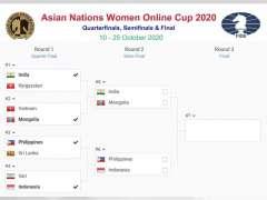 منتخبا رجال وسيدات الهند إلى نهائي كأس الأمم الآسيوية للشطرنج