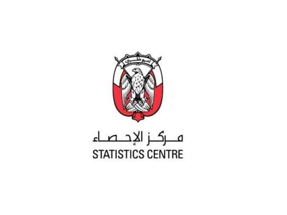 80.2 مليار درهم تجارة أبوظبي غير النفطية خلال 5 أشهر .. و22.4% منها مع السعودية