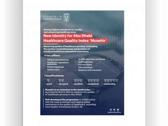 DoH reveals the Abu Dhabi Healthcare Quality Index