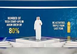 مهرجان فينتك أبوظبي 2020 يختتم فعالياته ويستقطب 25 ألف مشارك