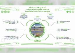 4th phase of Mohammed bin Rashid Al Maktoum Solar Park will have the largest energy storage capacity in the world
