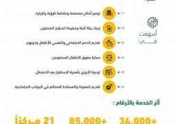 وزارة العدل: 21 مركزاً في