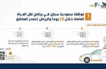 3 آلاف موظفة سعودية سجلن في برنامج نقل المرأة العاملة خلال 19 يوماً والرياض تتصدر المناطق