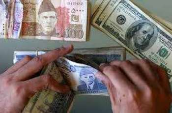 Pakistan rupee gains Rs 0.81value against US dollar