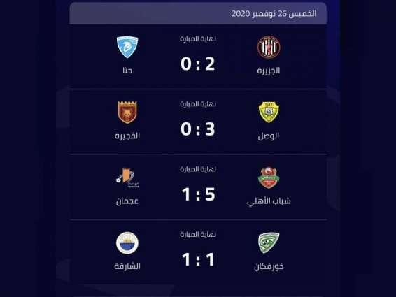 فوز الجزيرة و شباب الأهلي و الوصل و تعادل الشارقة مع خورفكان في دوري الخليج العربي